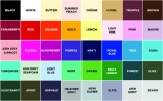 Select your chosen fabric colour for your KV design.